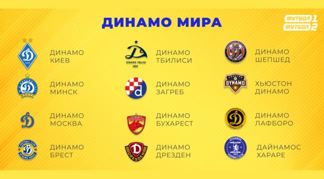 Список немецких команд по футболу на в